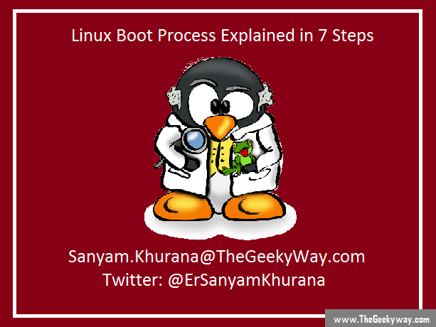 Boot Process in Linux